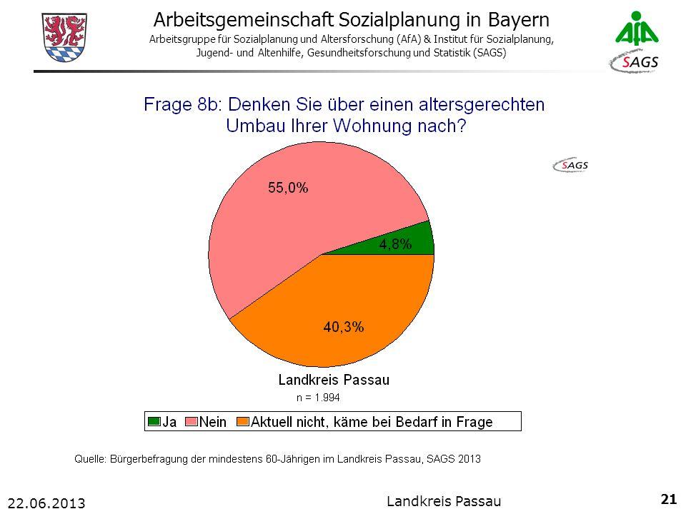 21 Arbeitsgemeinschaft Sozialplanung in Bayern Arbeitsgruppe für Sozialplanung und Altersforschung (AfA) & Institut für Sozialplanung, Jugend- und Altenhilfe, Gesundheitsforschung und Statistik (SAGS) 22.06.2013 Landkreis Passau