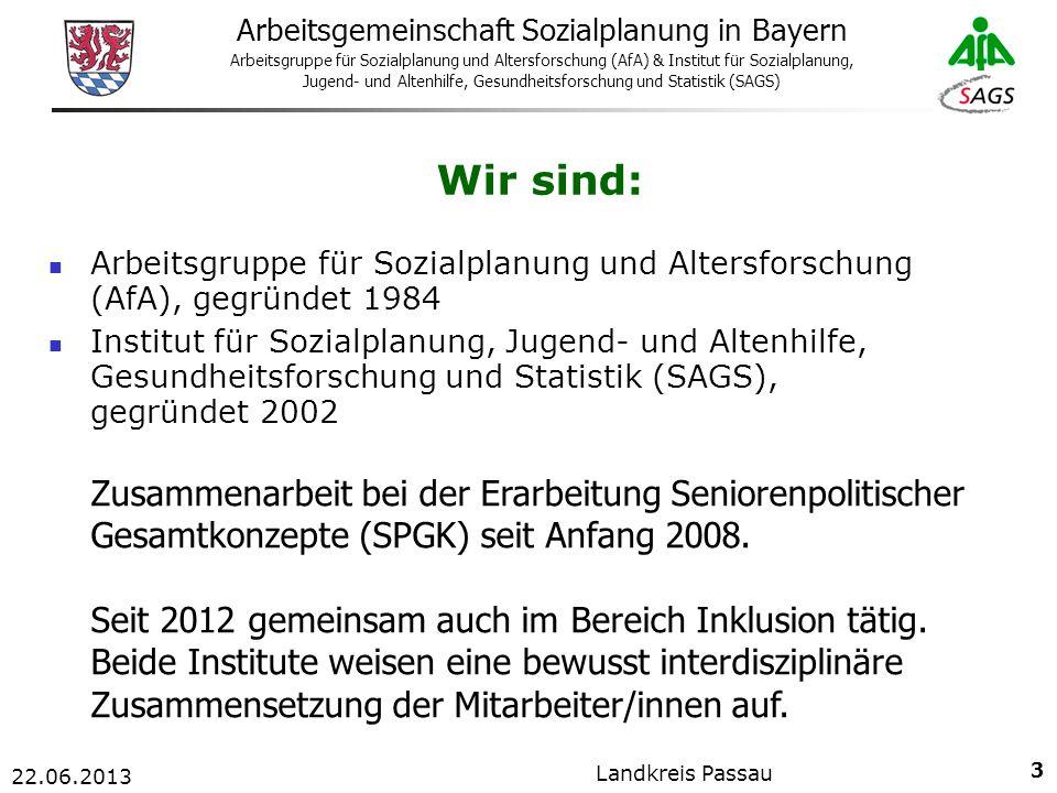 3 Arbeitsgemeinschaft Sozialplanung in Bayern Arbeitsgruppe für Sozialplanung und Altersforschung (AfA) & Institut für Sozialplanung, Jugend- und Altenhilfe, Gesundheitsforschung und Statistik (SAGS) 22.06.2013 Landkreis Passau Arbeitsgruppe für Sozialplanung und Altersforschung (AfA), gegründet 1984 Institut für Sozialplanung, Jugend- und Altenhilfe, Gesundheitsforschung und Statistik (SAGS), gegründet 2002 Zusammenarbeit bei der Erarbeitung Seniorenpolitischer Gesamtkonzepte (SPGK) seit Anfang 2008.