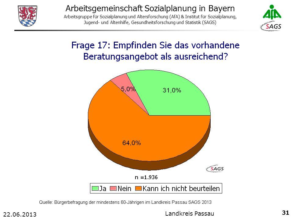 31 Arbeitsgemeinschaft Sozialplanung in Bayern Arbeitsgruppe für Sozialplanung und Altersforschung (AfA) & Institut für Sozialplanung, Jugend- und Altenhilfe, Gesundheitsforschung und Statistik (SAGS) 22.06.2013 Landkreis Passau