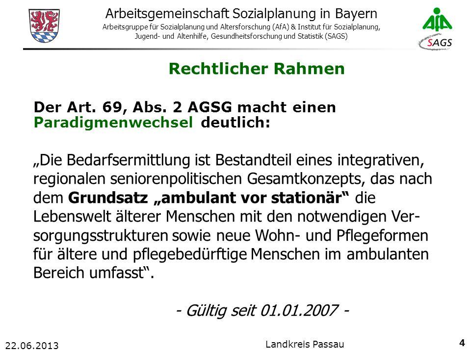 25 Arbeitsgemeinschaft Sozialplanung in Bayern Arbeitsgruppe für Sozialplanung und Altersforschung (AfA) & Institut für Sozialplanung, Jugend- und Altenhilfe, Gesundheitsforschung und Statistik (SAGS) 22.06.2013 Landkreis Passau