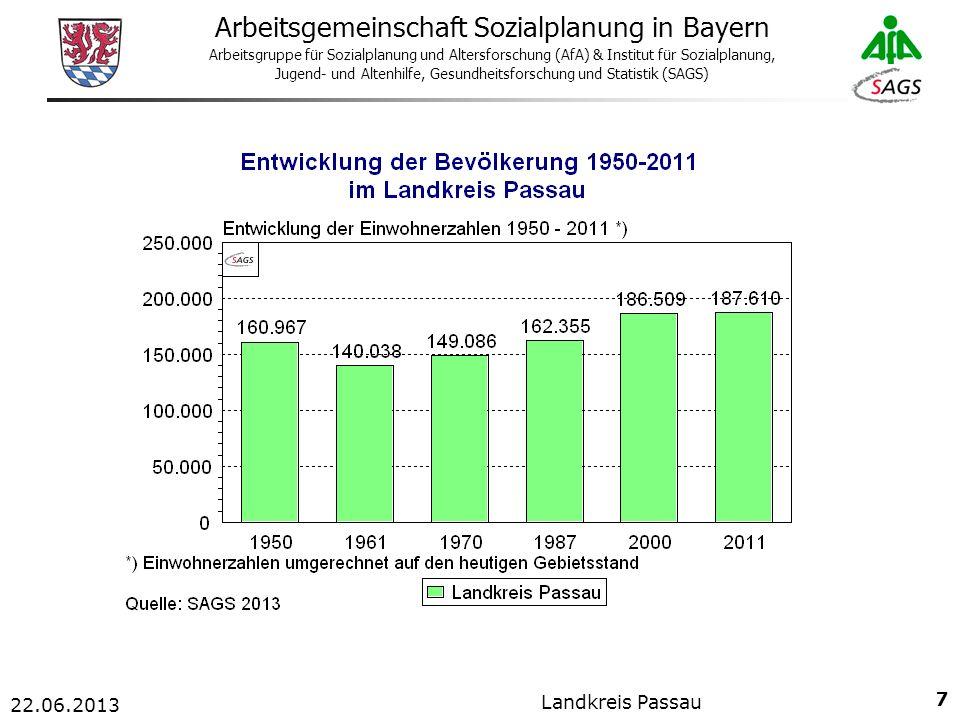 7 Arbeitsgemeinschaft Sozialplanung in Bayern Arbeitsgruppe für Sozialplanung und Altersforschung (AfA) & Institut für Sozialplanung, Jugend- und Altenhilfe, Gesundheitsforschung und Statistik (SAGS) 22.06.2013 Landkreis Passau