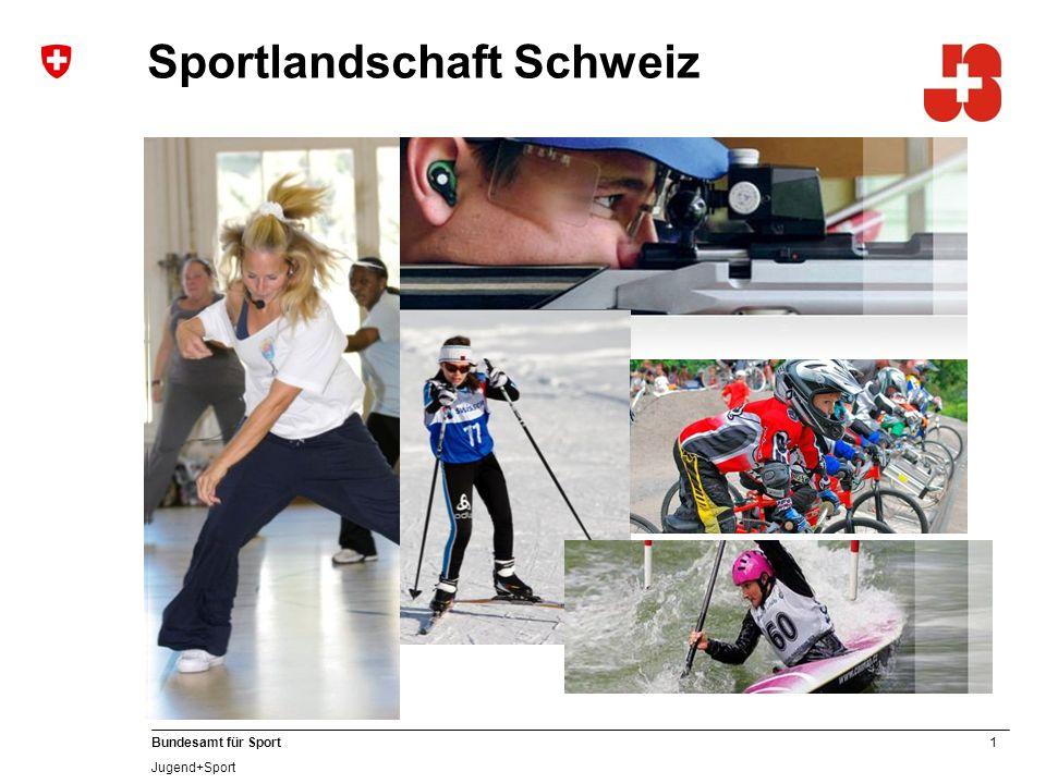 1 Bundesamt für Sport Jugend+Sport Sportlandschaft Schweiz