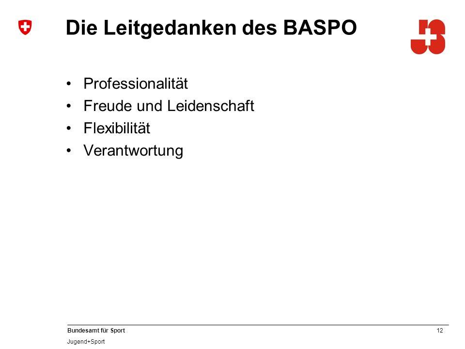 12 Bundesamt für Sport Jugend+Sport Die Leitgedanken des BASPO Professionalität Freude und Leidenschaft Flexibilität Verantwortung