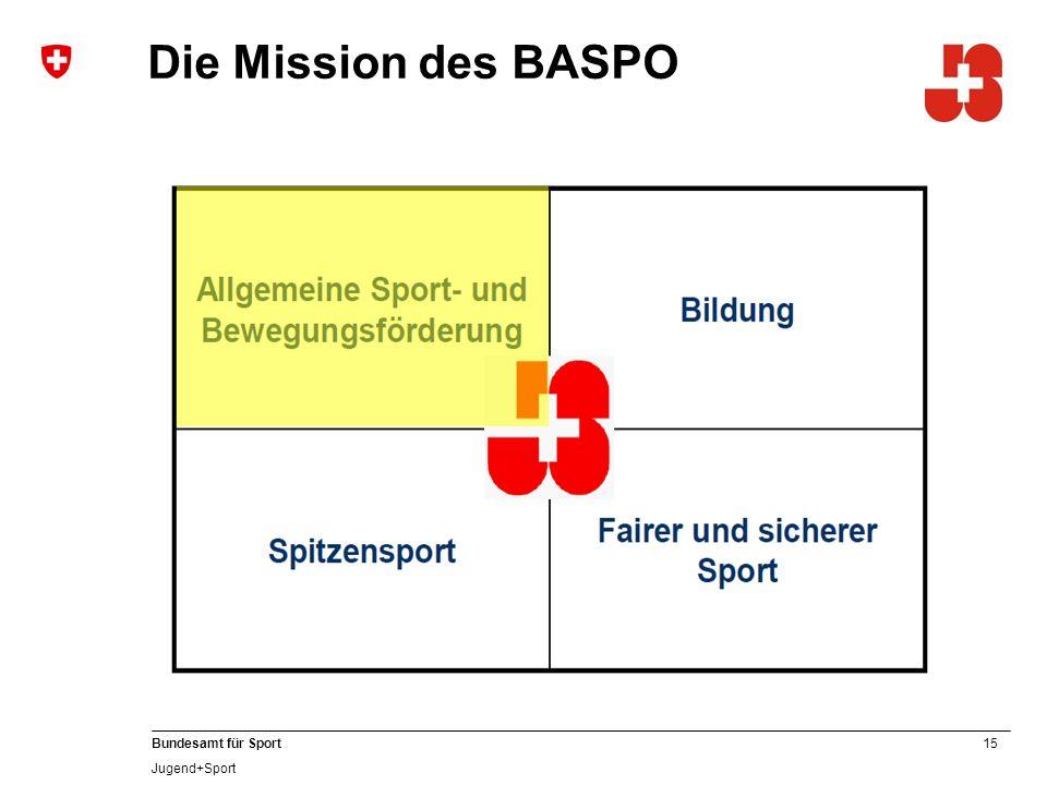 15 Bundesamt für Sport Jugend+Sport Die Mission des BASPO