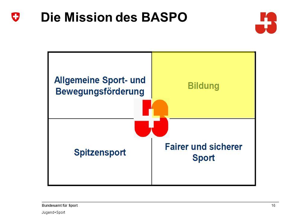 16 Bundesamt für Sport Jugend+Sport Die Mission des BASPO