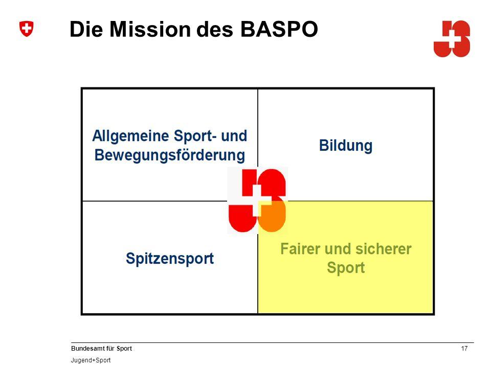 17 Bundesamt für Sport Jugend+Sport Die Mission des BASPO