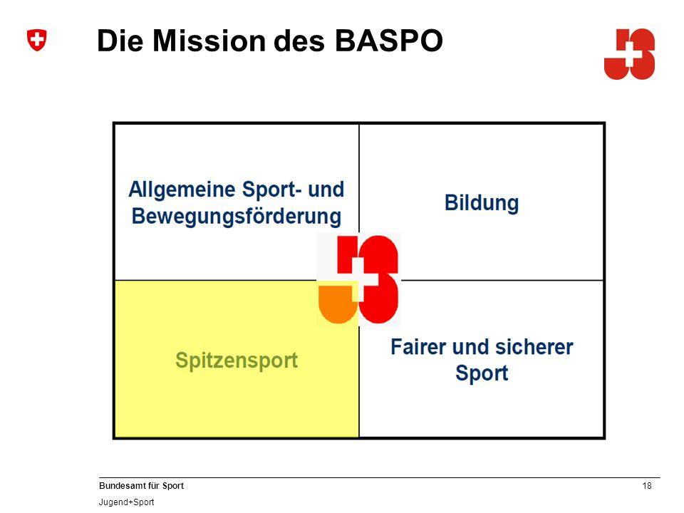 18 Bundesamt für Sport Jugend+Sport Die Mission des BASPO