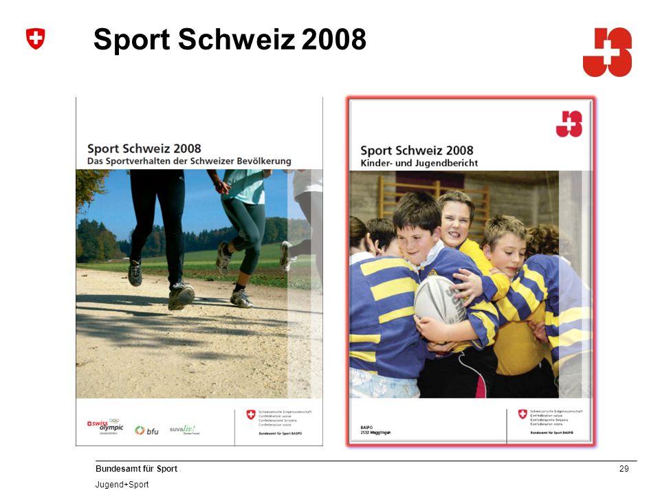 29 Bundesamt für Sport Jugend+Sport Sport Schweiz 2008