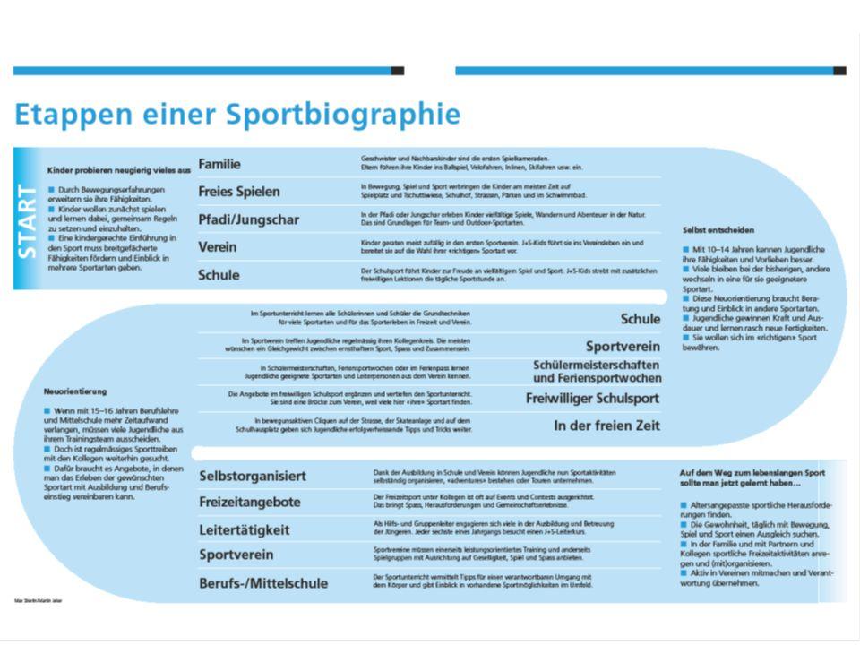 35 Bundesamt für Sport Jugend+Sport