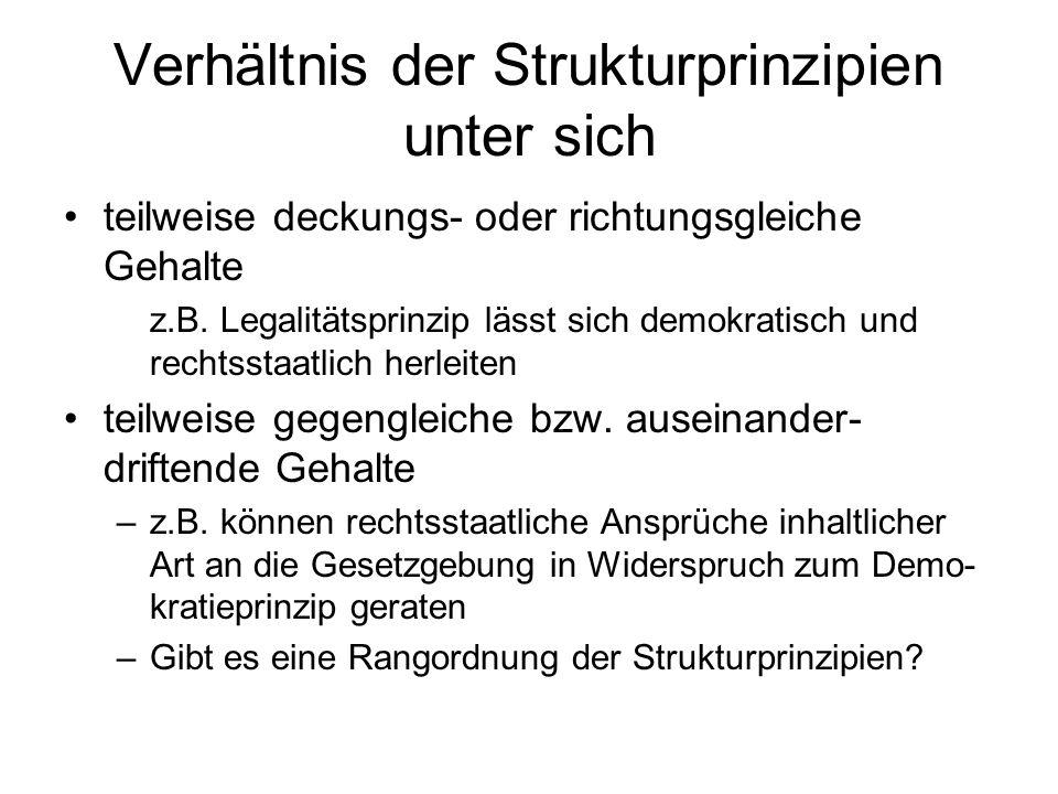 Verhältnis der Strukturprinzipien unter sich teilweise deckungs- oder richtungsgleiche Gehalte z.B.