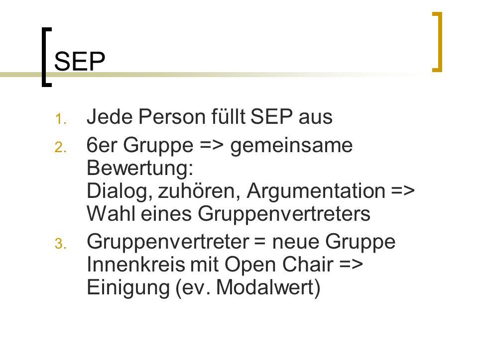 SEP 1. Jede Person füllt SEP aus 2.