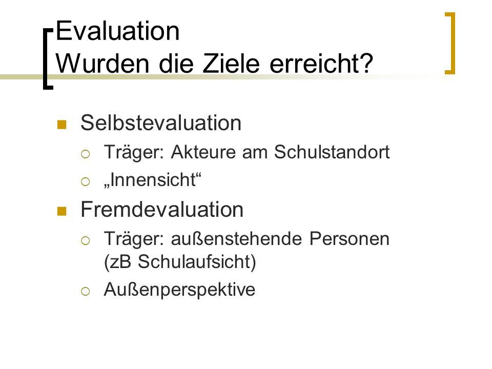Evaluation Wurden die Ziele erreicht.