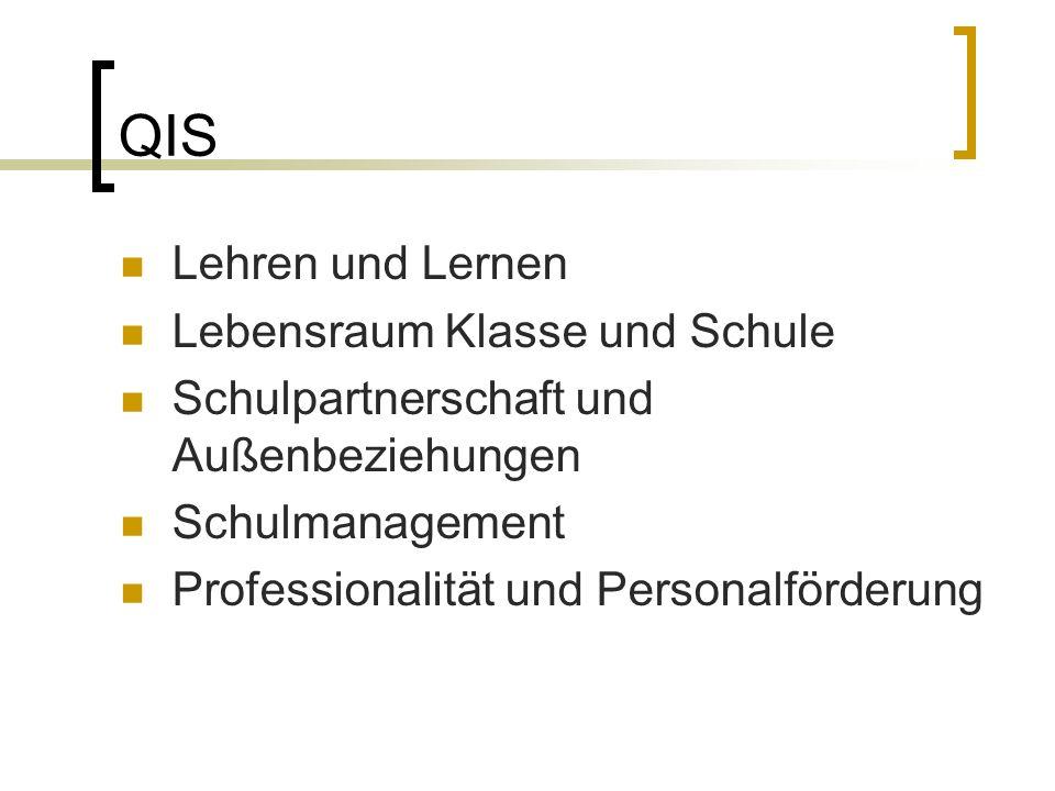 QIS Lehren und Lernen Lebensraum Klasse und Schule Schulpartnerschaft und Außenbeziehungen Schulmanagement Professionalität und Personalförderung