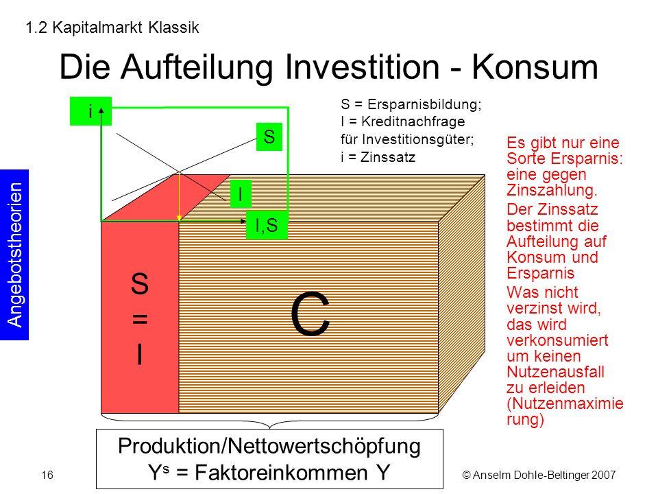 © Anselm Dohle-Beltinger 200716 Die Aufteilung Investition - Konsum Es gibt nur eine Sorte Ersparnis: eine gegen Zinszahlung.