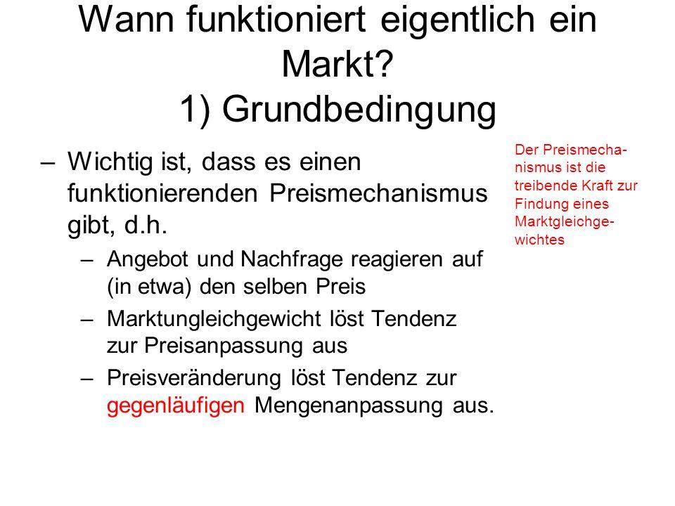 © Anselm Dohle-Beltinger 20072 Wann funktioniert eigentlich ein Markt.