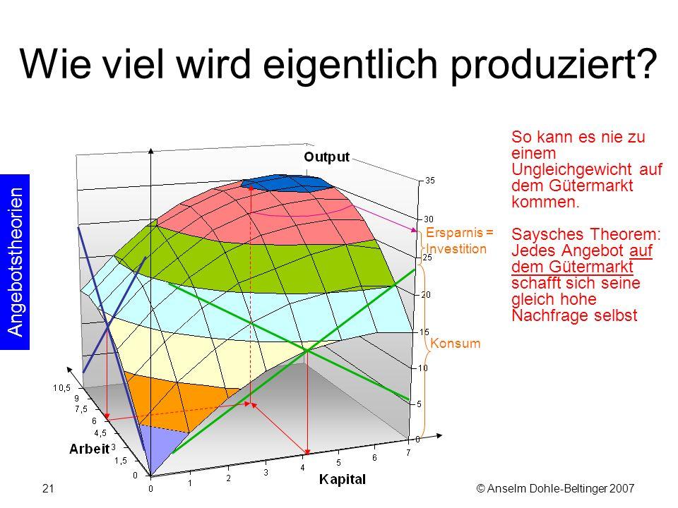 © Anselm Dohle-Beltinger 200721 Wie viel wird eigentlich produziert.