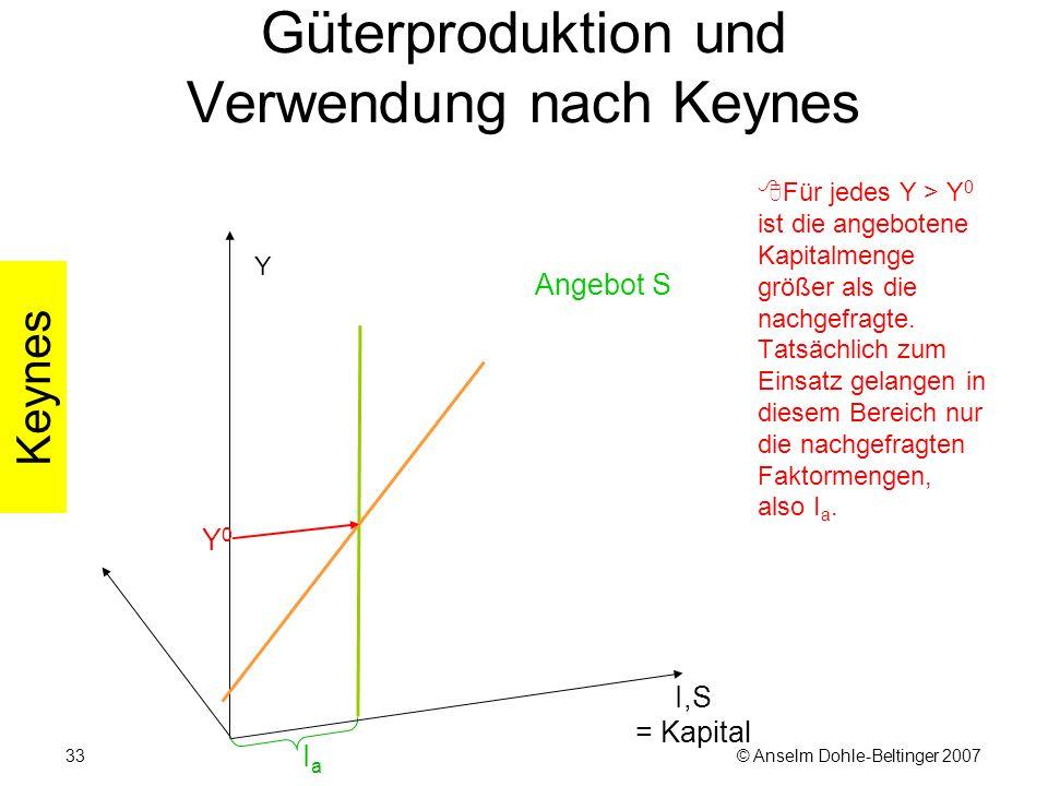 © Anselm Dohle-Beltinger 200733 Güterproduktion und Verwendung nach Keynes  Für jedes Y > Y 0 ist die angebotene Kapitalmenge größer als die nachgefragte.