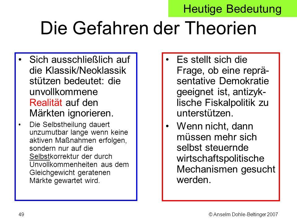 © Anselm Dohle-Beltinger 200749 Die Gefahren der Theorien Sich ausschließlich auf die Klassik/Neoklassik stützen bedeutet: die unvollkommene Realität auf den Märkten ignorieren.
