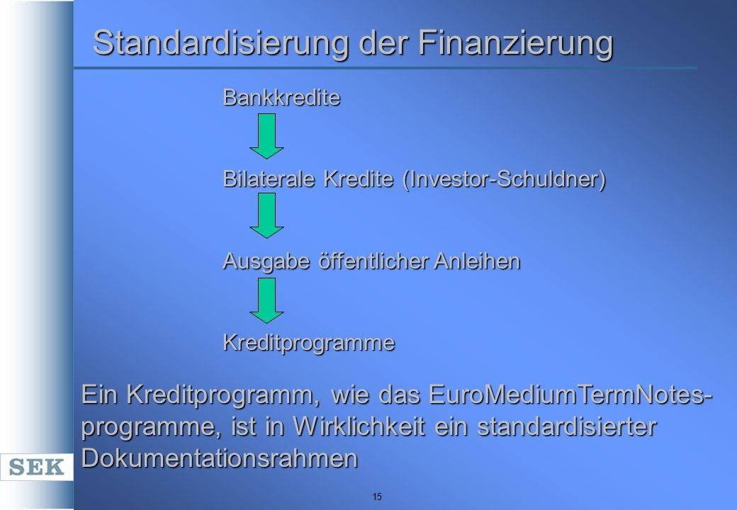 15 Standardisierung der Finanzierung Ein Kreditprogramm, wie das EuroMediumTermNotes- programme, ist in Wirklichkeit ein standardisierter Dokumentatio