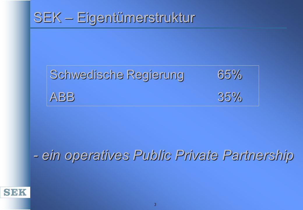 3 SEK – Eigentümerstruktur Schwedische Regierung65% ABB35% - ein operatives Public Private Partnership