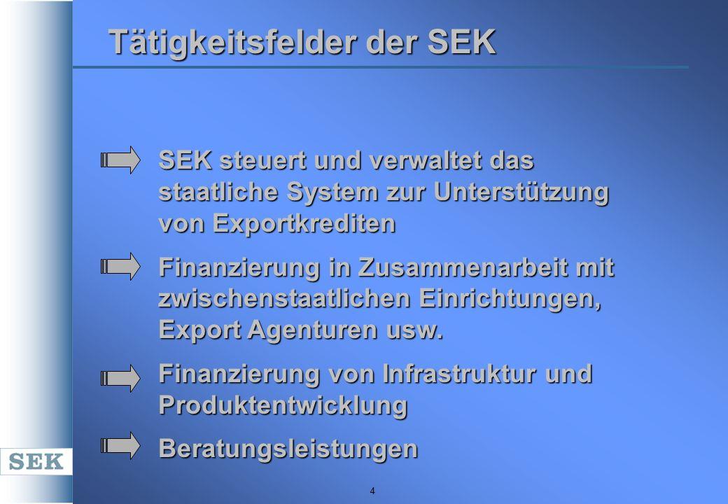 4 SEK steuert und verwaltet das staatliche System zur Unterstützung von Exportkrediten Finanzierung in Zusammenarbeit mit zwischenstaatlichen Einricht