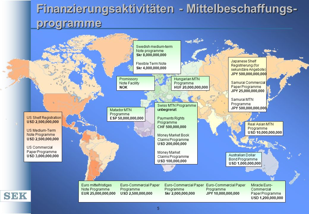 5 Finanzierungsaktivitäten - Mittelbeschaffungs- programme Australian Dollar Bond Programme USD 1,000,000,000 Real Asian MTN Programme USD 10,000,000,000 Japanese Shelf Registrierung (for sekundäre Angebote) JPY 500,000,000,000 Samurai Commercial Paper Programme JPY 25,000,000,000 Samurai MTN Programme JPY 500,000,000,000 Swiss MTN Programme unbegrenzt Payments Rights Programme CHF 500,000,000 Money Market Book Claims Programme USD 200,000,000 Money Market Claims Programme USD 100,000,000 Matador MTN Programme ESP 50,000,000,000 Hungarian MTN Programme HUF 20,000,000,000 Promissory Note Facility NOK Swedish medium-term Note programme Skr 8,000,000,000 Flexible Term Note Skr 4,000,000,000 US Shelf Registration USD 2,500,000,000 US Medium-Term Note Programme USD 2,500,000,000 US Commercial Paper Programme USD 3,000,000,000 Euro mittelfristiges Euro-Commercial PaperEuro-Commercial PaperEuro-Commercial PaperMiracle Euro- Note ProgrammeProgrammeProgrammeProgrammeCommercial EUR 25,000,000,000USD 2,500,000,000Skr 2,000,000,000JPY 10,000,000,000Paper Programme USD 1,200,000,000