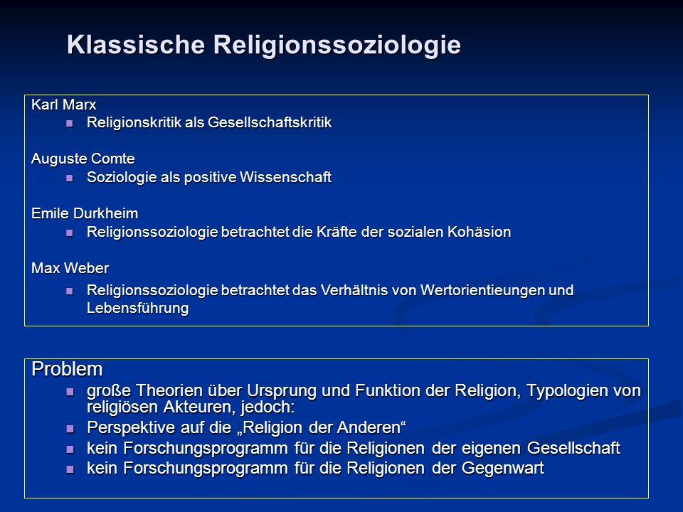 Klassische Religionssoziologie Karl Marx Religionskritik als Gesellschaftskritik Religionskritik als Gesellschaftskritik Auguste Comte Soziologie als