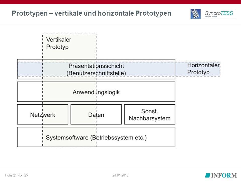 Folie 21 von 2524.01.2013 Prototypen – vertikale und horizontale Prototypen