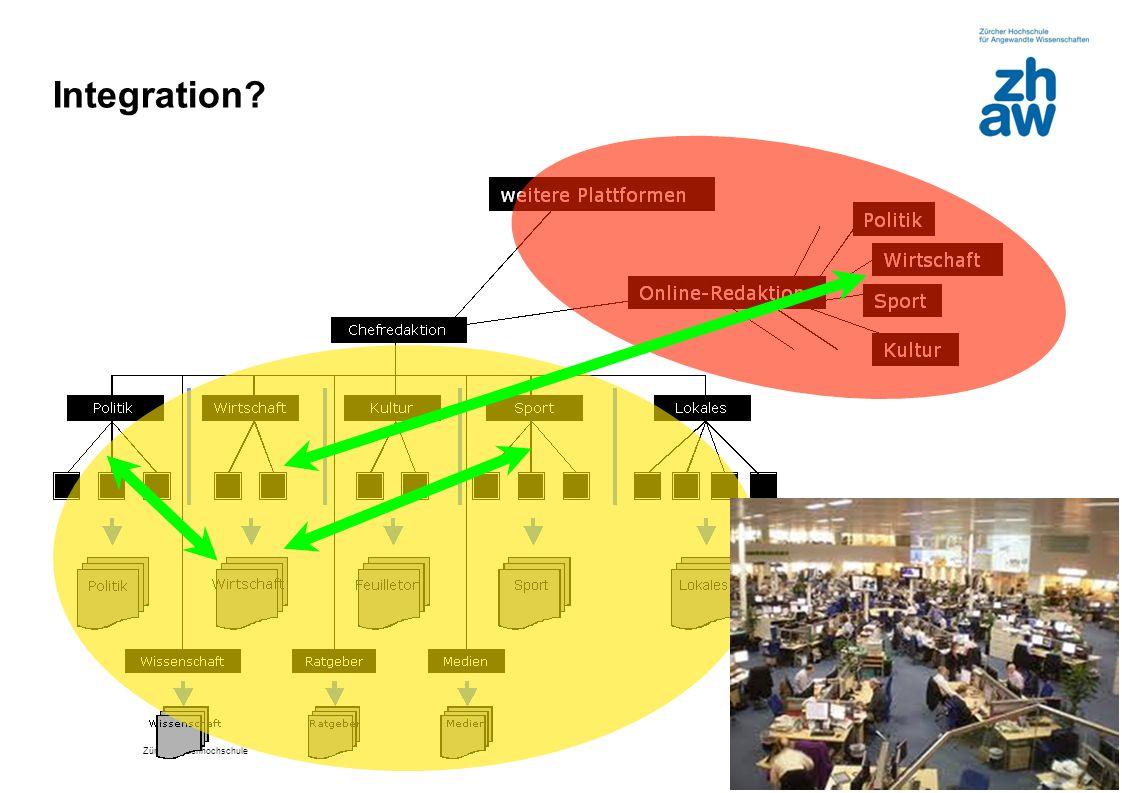 Zürcher Fachhochschule 11 Integration?