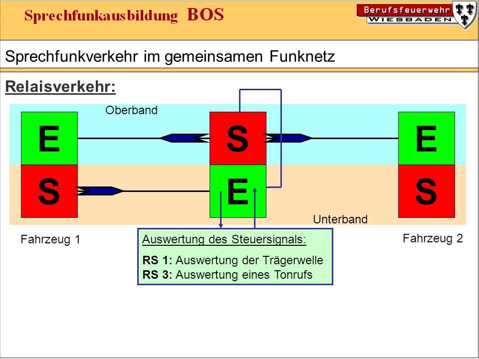Sprechfunkverkehr im gemeinsamen Funknetz - Gleichwelle Relaisfunkstellen im gemeinsamen Funknetz: Störreichweite Nutzreichweite Relaisfunkstelle
