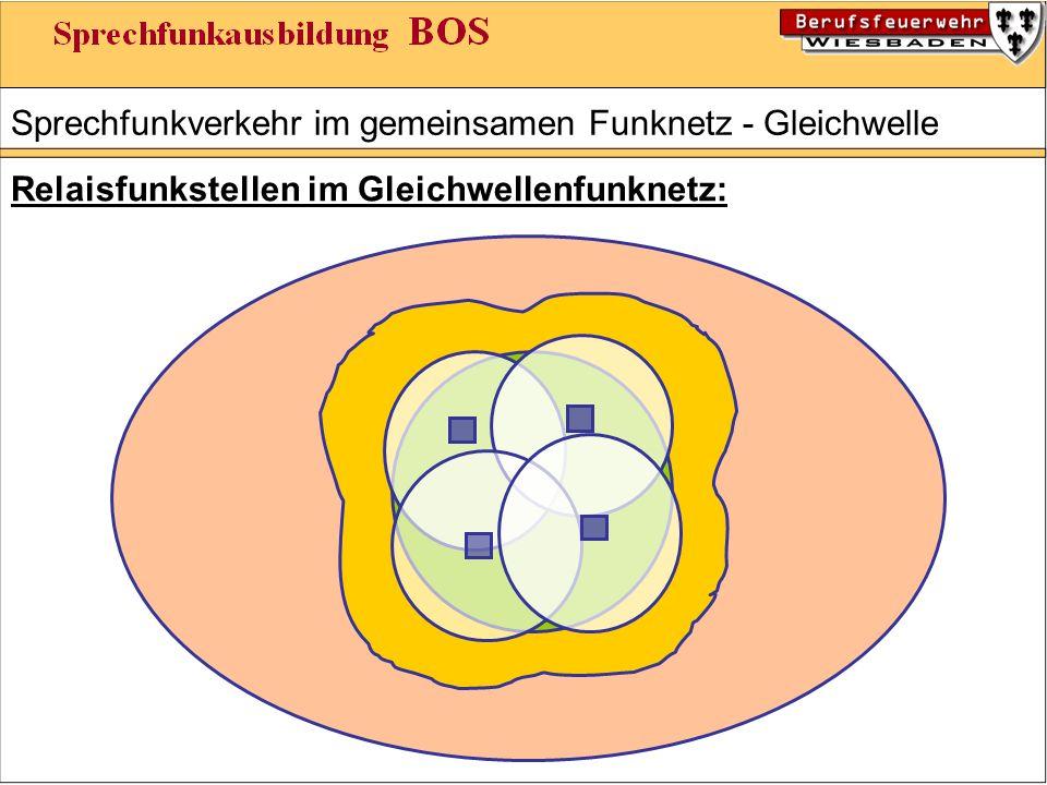Sprechfunkverkehr im gemeinsamen Funknetz Definition Gegenverkehr Bei Gegenverkehr (G) arbeitet die Funkanlage mit beiden, dem entsprechenden Kanal zugeordneten Frequenzen (Frequenzpaar).