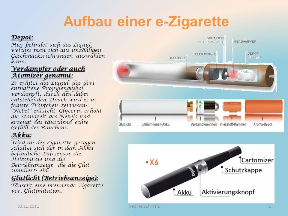 Zubehör  Akku  Verdampfer  Verschiedene Ladegeräte -für den Zigarettenanzünder im Auto -für den USB-Anschluß am Rechner  Etui's  Leer-und Ersatzdepots 03.11.2011Nadine Schmalz3