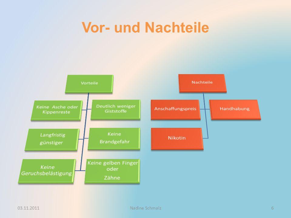 Vor- und Nachteile 03.11.2011Nadine Schmalz6