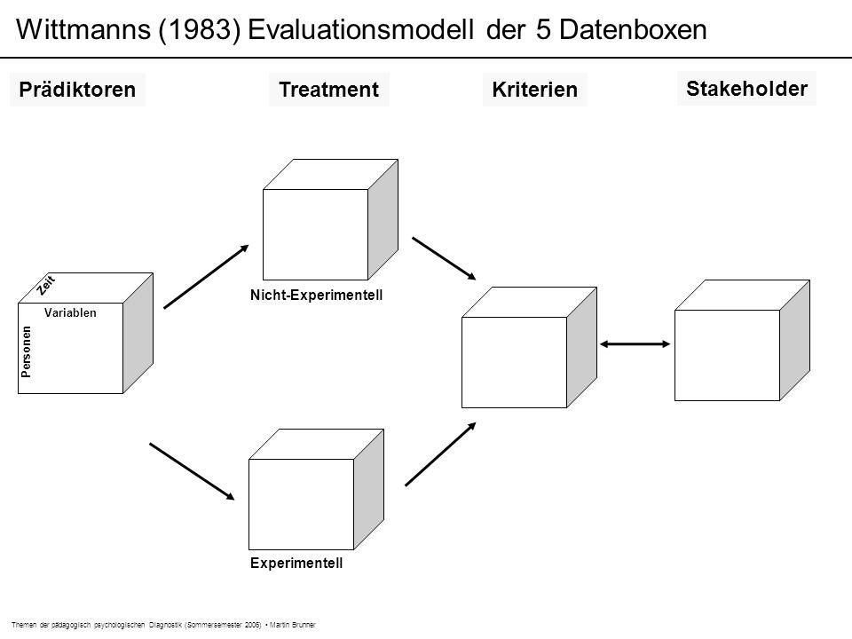 Themen der pädagogisch psychologischen Diagnostik (Sommersemester 2006) Martin Brunner Personen Variablen Zeit PrädiktorenTreatmentKriterien Stakeholder Nicht-Experimentell Experimentell Wittmanns (1983) Evaluationsmodell der 5 Datenboxen