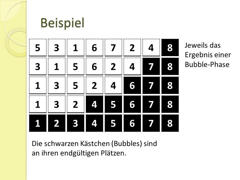 Beispiel 5 5 1 3 316 162478 7248 532678 3 1 12345678 245678 4 Jeweils das Ergebnis einer Bubble-Phase Die schwarzen Kästchen (Bubbles) sind an ihren e