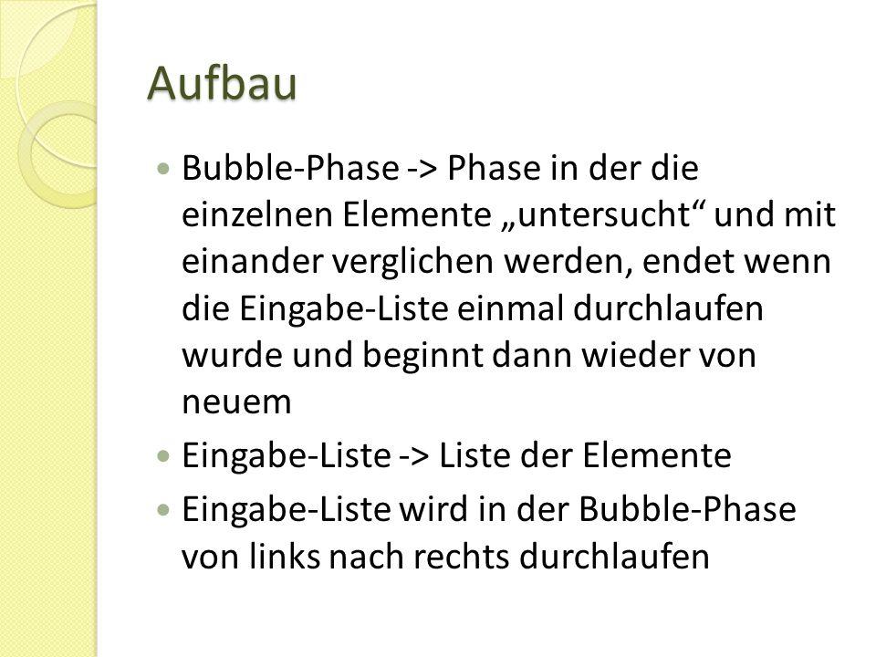 """Aufbau Bubble-Phase -> Phase in der die einzelnen Elemente """"untersucht"""" und mit einander verglichen werden, endet wenn die Eingabe-Liste einmal durchl"""