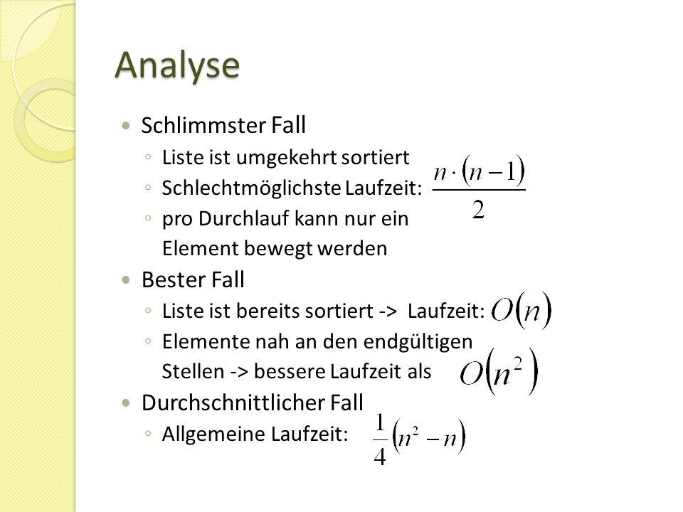 Analyse Schlimmster Fall ◦ Liste ist umgekehrt sortiert ◦ Schlechtmöglichste Laufzeit: ◦ pro Durchlauf kann nur ein Element bewegt werden Bester Fall