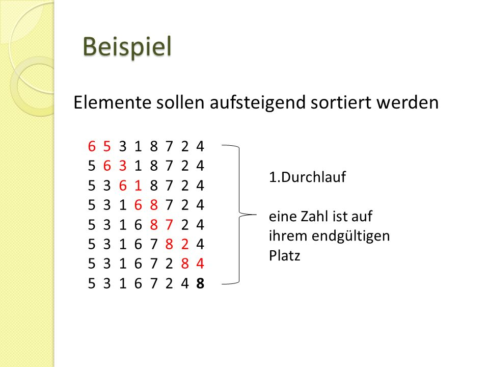 Beispiel Elemente sollen aufsteigend sortiert werden 6 5 3 1 8 7 2 4 5 6 3 1 8 7 2 4 5 3 6 1 8 7 2 4 5 3 1 6 8 7 2 4 5 3 1 6 7 8 2 4 5 3 1 6 7 2 8 4 5 3 1 6 7 2 4 8 1.Durchlauf eine Zahl ist auf ihrem endgültigen Platz