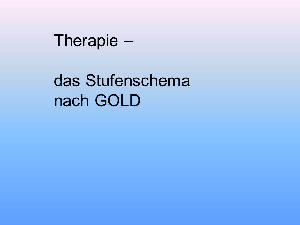 Therapie – das Stufenschema nach GOLD