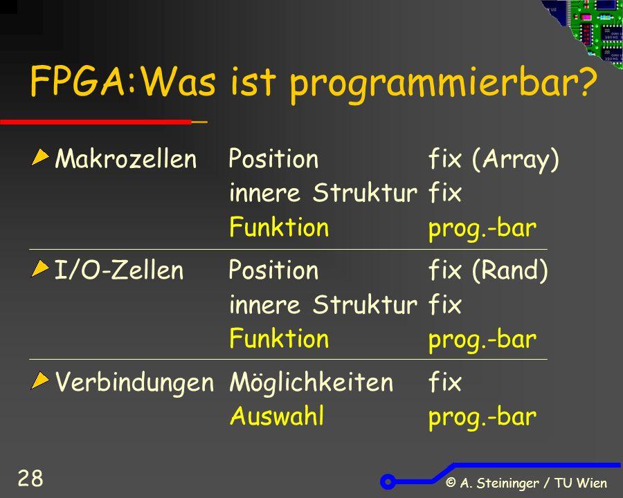 © A. Steininger / TU Wien 28 FPGA:Was ist programmierbar.