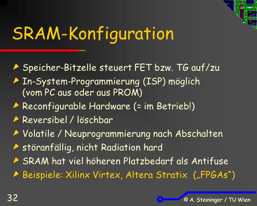 © A. Steininger / TU Wien 32 SRAM-Konfiguration Speicher-Bitzelle steuert FET bzw.