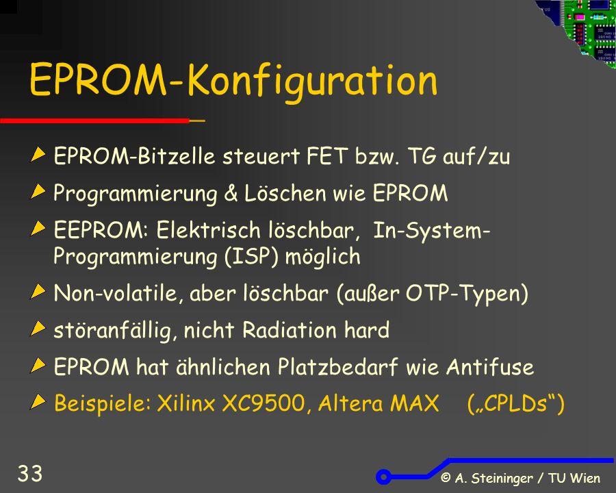 © A. Steininger / TU Wien 33 EPROM-Konfiguration EPROM-Bitzelle steuert FET bzw.