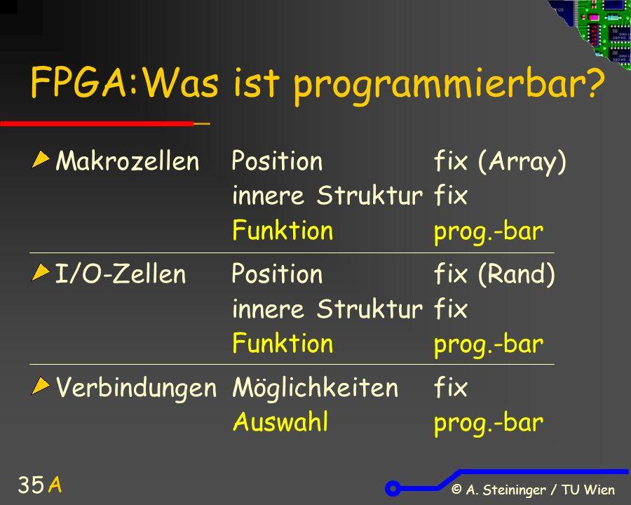 © A. Steininger / TU Wien 35 FPGA:Was ist programmierbar.