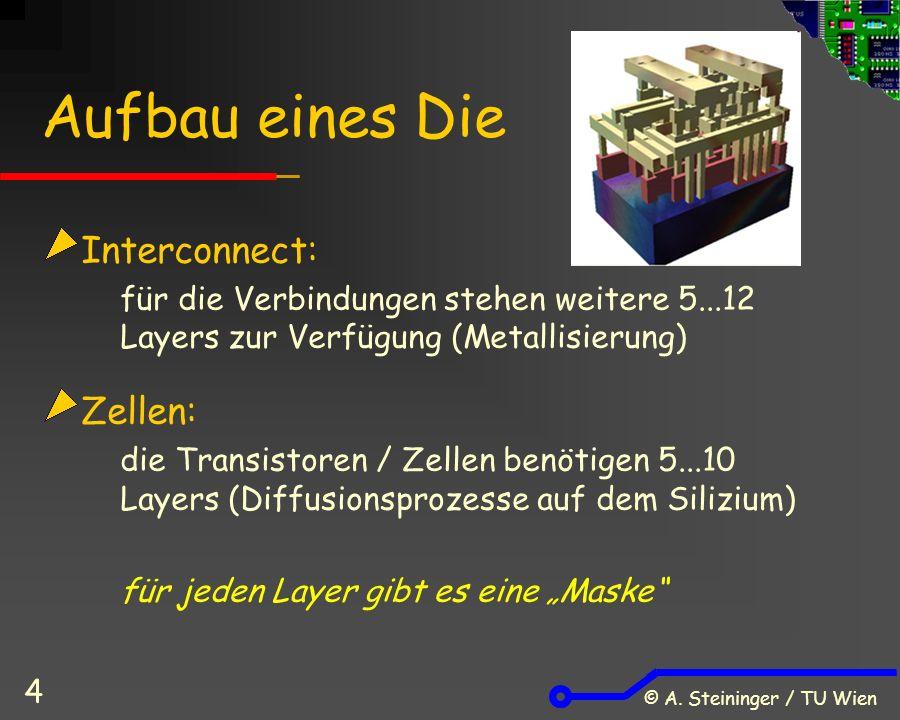 © A.Steininger / TU Wien 65 Altera MAX7000 Macrocell AND-Matrix OR FF Progr.