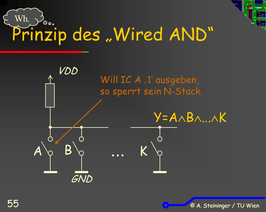 "© A.Steininger / TU Wien 55 Prinzip des ""Wired AND ..."
