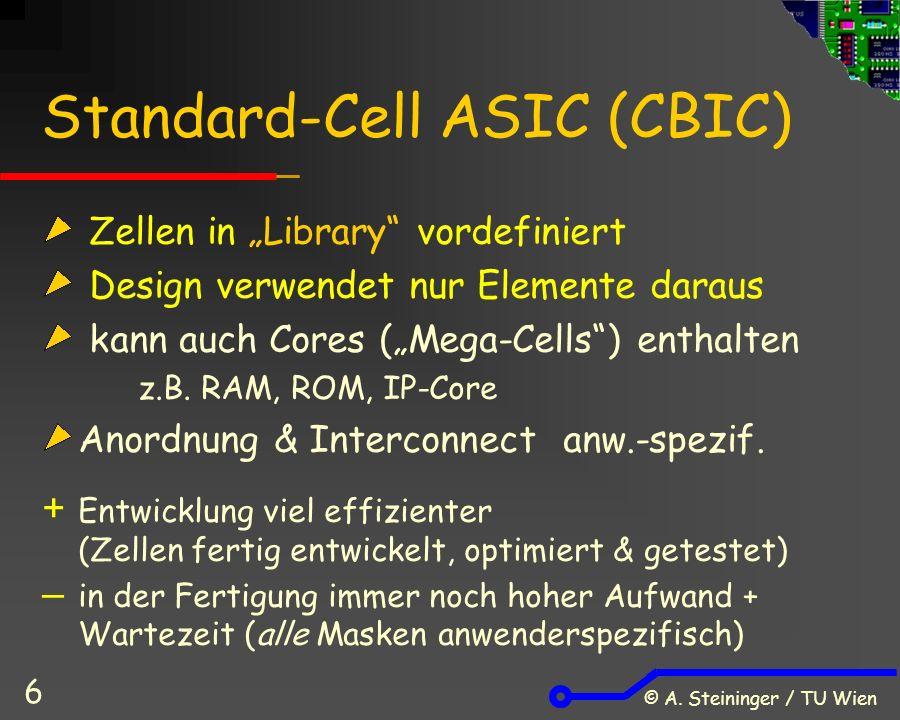 © A.Steininger / TU Wien 17 Structured GA vs.