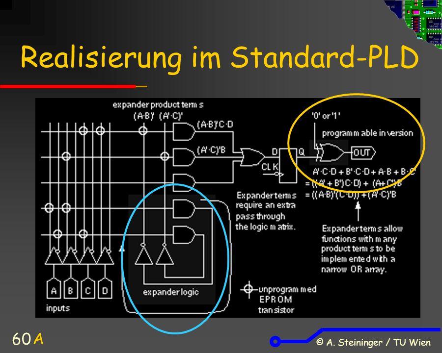 © A. Steininger / TU Wien 60 Realisierung im Standard-PLD A