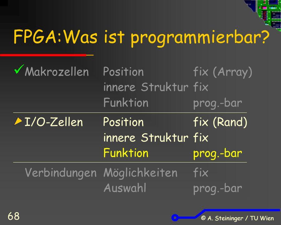© A. Steininger / TU Wien 68 FPGA:Was ist programmierbar.