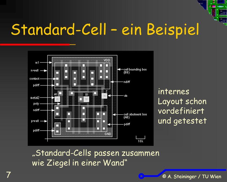 © A.Steininger / TU Wien 68 FPGA:Was ist programmierbar.