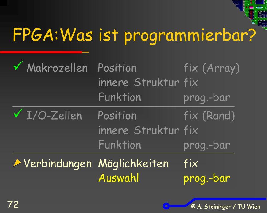 © A. Steininger / TU Wien 72 FPGA:Was ist programmierbar.
